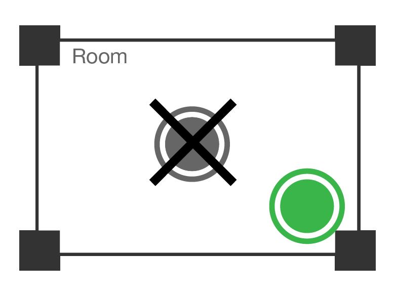 VRホームステージングの最適な撮影ポイント