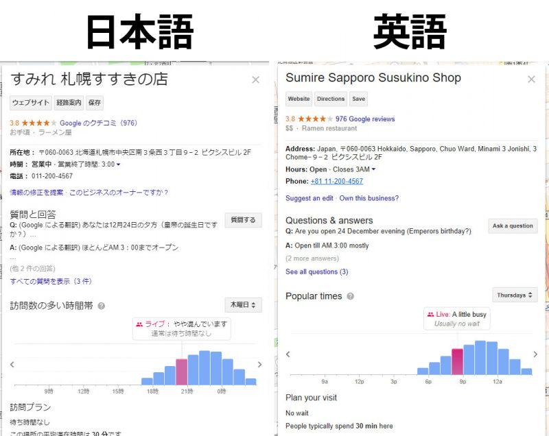 自動で英語に翻訳されたGoogleマイビジネスのナレッジグラフ