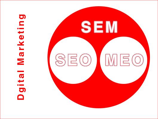 SEMはSEOとMEO、リスティング広告を内包する