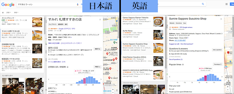 自動翻訳の比較画面